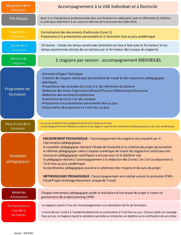 Vae Bts Maintenance Industrielle Livret 1 2 Formation Vae